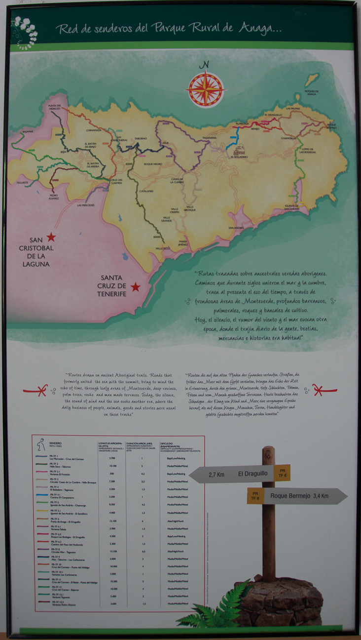 Panel informativo senderos Anaga